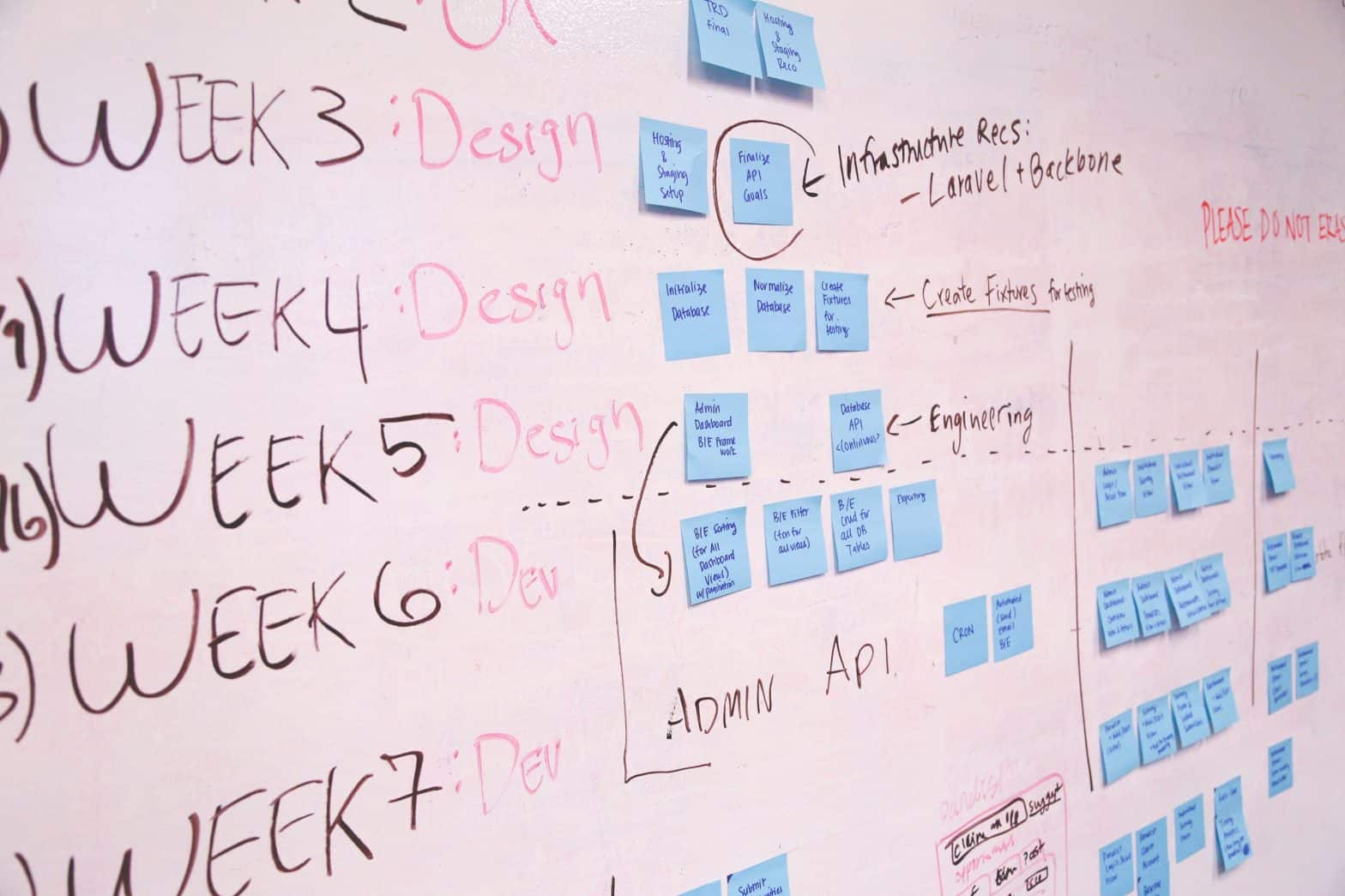 A picture of a whiteboard with a plan, and deadlines. Both reasons why goal setting is important.